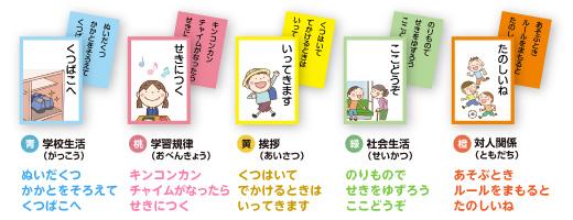 幼児 幼児 学習 ゲーム : ソーシャルスキルかるたは100枚 ...