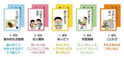 A. 青色「基本的生活習慣」B. 桃色「対人関係」C. 黄色「あいさつ」D. 緑色「学習規律」E. 橙色「ことわざ」(ソーシャルスキルに関係するもの)